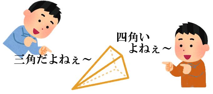 四角と三角